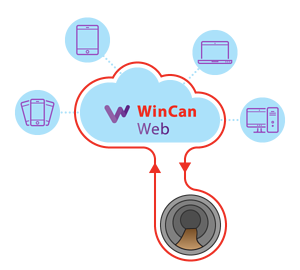 WinCan Web from Any Device